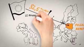 W pigułce prezentujemy jakie dotacje, gdzie i dla kogo oraz podsumowujemy najważniejsze kwestie, o których trzeba pamiętać ubiegając się o dotacje europejskie.
