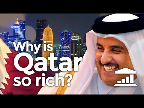Why Is Qatar The Richest Country On Earth? - Visualpolitik En