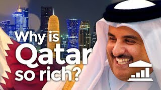 Video Why is QATAR the RICHEST Country on EARTH? - VisualPolitik EN MP3, 3GP, MP4, WEBM, AVI, FLV September 2018