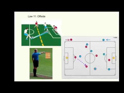 FIFA - 17 Laws Of Football/ Soccer Game