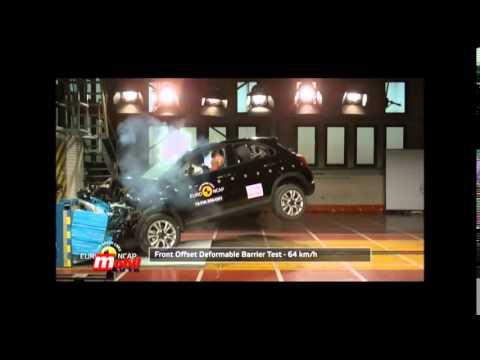 Mobil Auto TV - E Call uredjaj i rezultati Euro NCAP-a