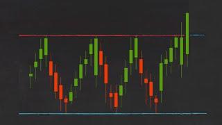 Trading 212 indicators