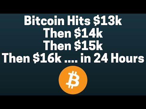 Bitcoin runs, and runs, and runs past $16,000 video