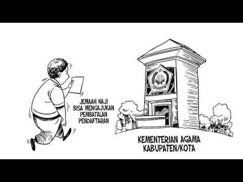 HAJI PINTAR (Pembatalan Setoran Awal Haji Reguler)