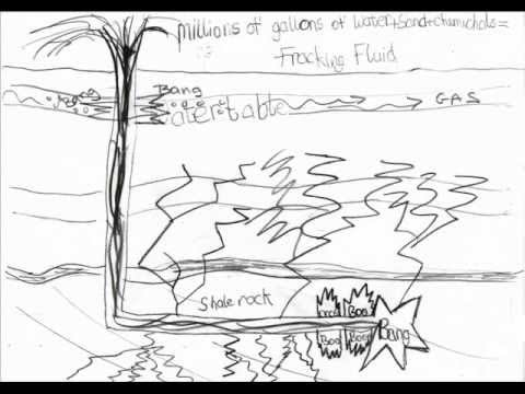 Children Talk About Hydraulic Fracturing/Fracking-Animation