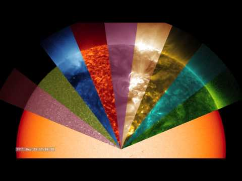 Video Simultáneo para ver Todas las Longitudes de Onda del Sol