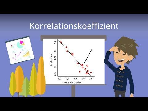 Pearson Korrelationskoeffizient berechnen - Statistik einfach erklärt