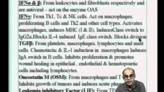 Mod-16 Lec-30 Cytokines -- Part 1