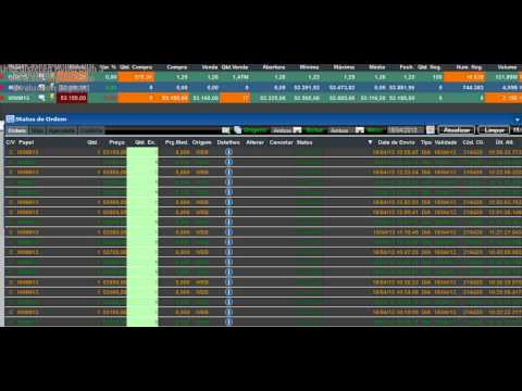 Mini Indice ao vivo part. 2   +200 +760 pts=  960 pts Day Trade... Japa Trader (видео)