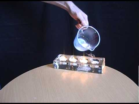 10 Amazing Science Stunts For Parties