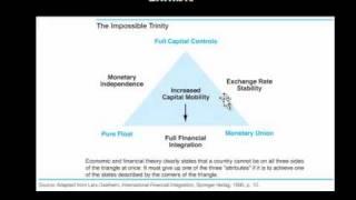 Los sistemas monetarios internacionales: 2ª parte