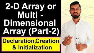 Arrays In Java - 2D Arrays (Multidimensional Arrays) by Deepak (Part 2) || Arrays for Beginners