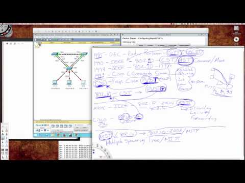 8XX - The following video will walk you through the PacketTracer 2.3.2.2 activity and demonstrate all configuration steps. Note that this activity is for the Cisco...