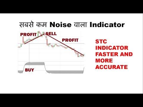 सबसे कम Noise वाला Indicator SCHAFF TREND INDICATOR IN HINDI 2018 BY STOCKADVISE