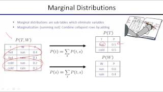 Lecture12 Probability