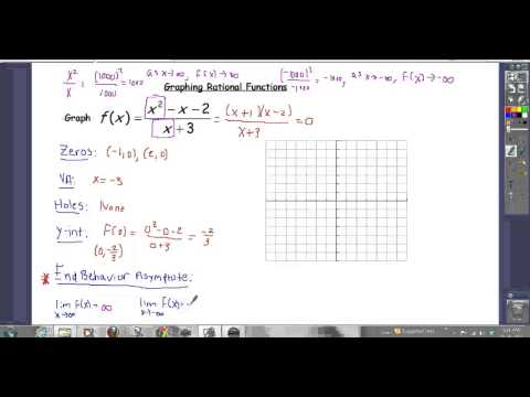 Graphing Rational Functions with Slant Asymptotes