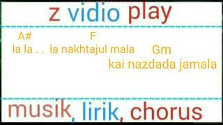 lirik lagu chrod dan kunci guitar  Humood Alkhoder - kun anta -