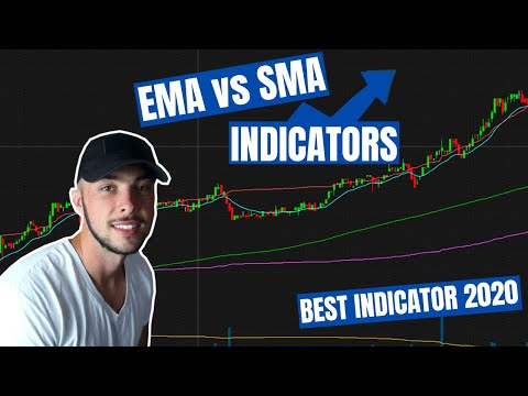 EMA & SMA Indicators | What is the difference AND How Can You Use Them!?