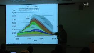 33. Energy Resources, Renewable Energy