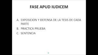 Umh1191sp 2013-14 UD3 Tema 3.2 Derecho Procesal Romano III