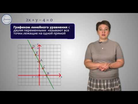 Алгебра 7 Линейное уравнение с двумя переменными и его график