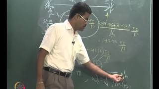 Mod-01 Lec-17 Numerical Problems In Single Degree - Of - Freedom Systems