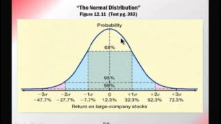 Financial Management: Lecture 10, Chapter 12 - Capital Market History