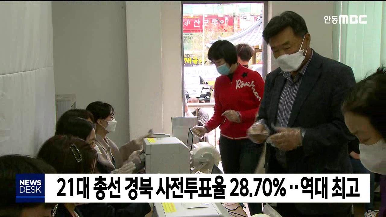 경북 사전 투표율 28.70%...역대 최고 기록