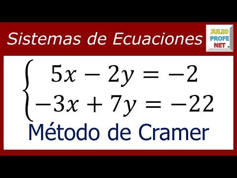 Solución de un Sistema de Ecuaciones de 2x2 por el Método de Cramer