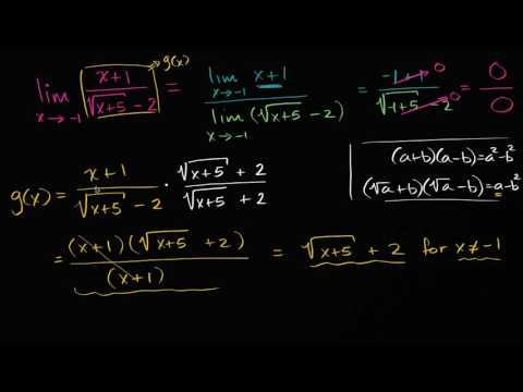 Limits By Rationalizing Video Khan Academy