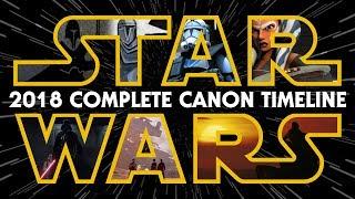 Descargar MP3 Star Wars History Lore