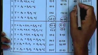 Mod-01 Lec-11 Lecture-11-Selecting The BEST Regression Model (Contd...1)