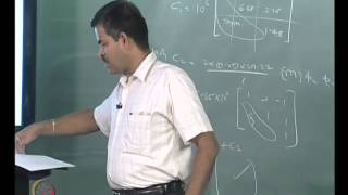 Mod-02 Lec-15 TLPs Under Seismic Excitation