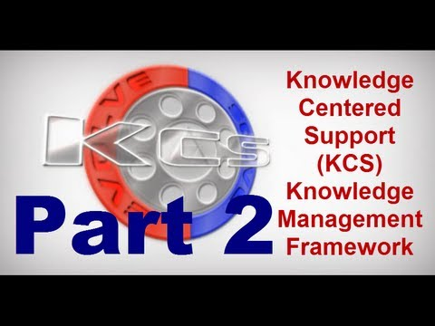Knowledge Centered Support KCS Knowledge Management Framework – Chapter 1 – Part 2