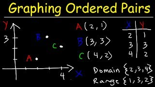 This Pre-Algebra video tutorial explains the process of plotting points on a coordinate plane and graphing ordered pairs using a coordinate system.  An ordered pair is made up of a x-coordinate and a y-coordinate which is used to identify the location of a point on a graph.  The domain is the set of x-coordinates and the range is the set of a y-coordinates.  A relation is the set of ordered pairs.  This video explains how to find the domain of a relation expressed as a set of ordered pairs, as a table, and as a graph.  This tutorial also explains how to identify ordered pairs from a graph.Pre-Algebra Video Playlist:https://www.youtube.com/watch?v=WJqw-cxvKgo&list=PL0o_zxa4K1BVoTlaXWFcFZ7fU3RvmFMMGAlgebra Online Course:https://www.udemy.com/algebracourse7245/learn/v4/overviewAccess to Premium Videos:https://www.patreon.com/MathScienceTutor