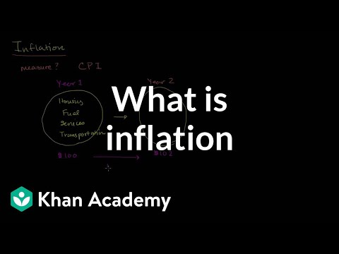 inflation - The basics of what price inflation is and how the CPI-U is calculated More free lessons at: http://www.khanacademy.org/video?v=yahEP620480.