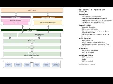 Архитектура PHP-приложения: интерьер (видео)