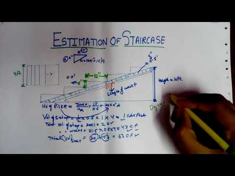 Estimation of Staircase | Design of Staircase |