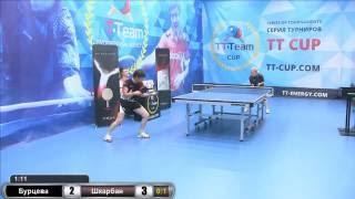 Бурцева Г. vs Шкарбан А.