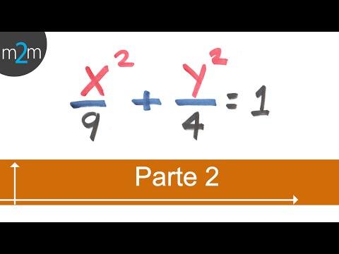 Elemente einer Ellipse aufgrund seiner Gleichung (home center) P2 - HD