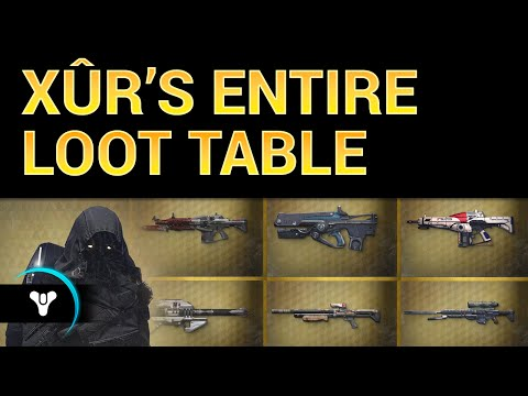LOOT!!! - Check out everything he will eventually sell us! http://planetdestiny.com/xurs-entire-loot-table How to: https://www.youtube.com/watch?v=bieA_lLQnhU --------- FB: https://www.facebook.com/destin...