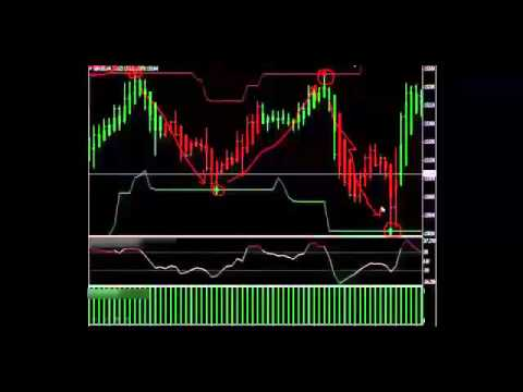 Mini Forex Trading   Small Capital, Lower Risk and Possible Income Potential