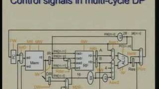 Lecture - 21 Processor Design - Control For Multi Cycle