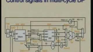 Lecture - 21 Processor Design - Control For Multi Cycle