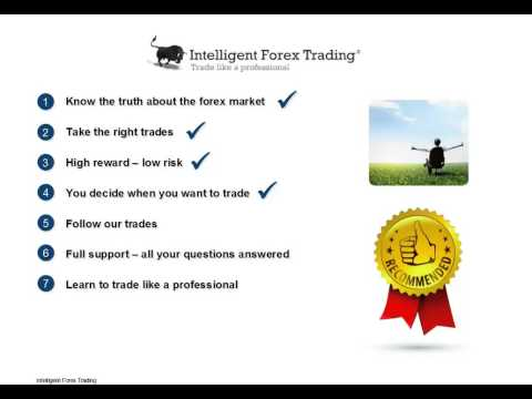 Intelligent Forex Trading Review