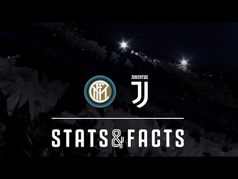 Inter Vs Juventus | Stats & Facts