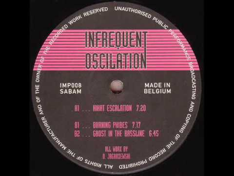 Hi-hat Escalation