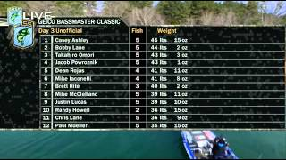 KVD wraps up day 3 coverage of the Bassmaster Classic