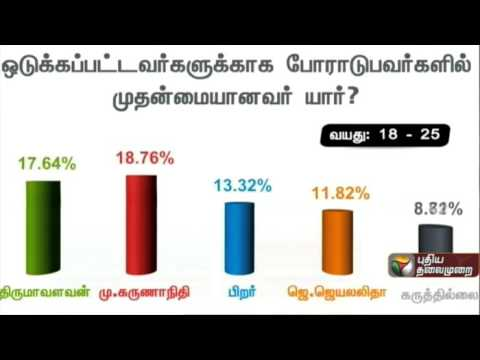 Response-to-Puthiyathalaimurais-Query--Who-is-the-prominent-leader-in-fighting-for-the-oppressed