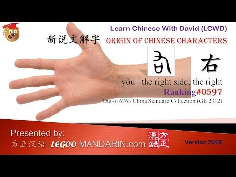 Origin of Chinese Characters - 0597 右 Right side - Learn Chinese with Flash Cards - trimmed